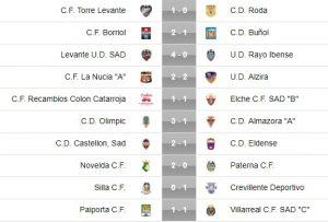 VIDEO: Resumen y goles de la jornada 30 de Tercera División